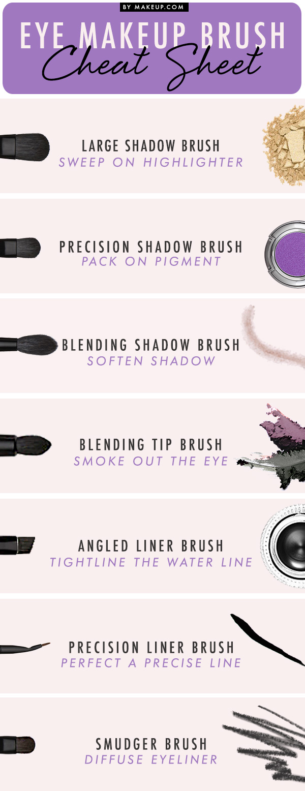 eyeshadow makeup brush guides