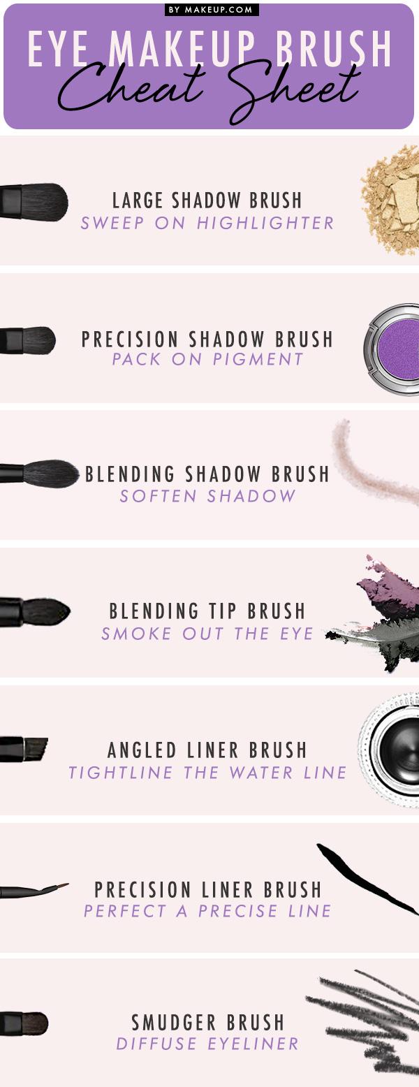 eyeshadow makeup brush guides