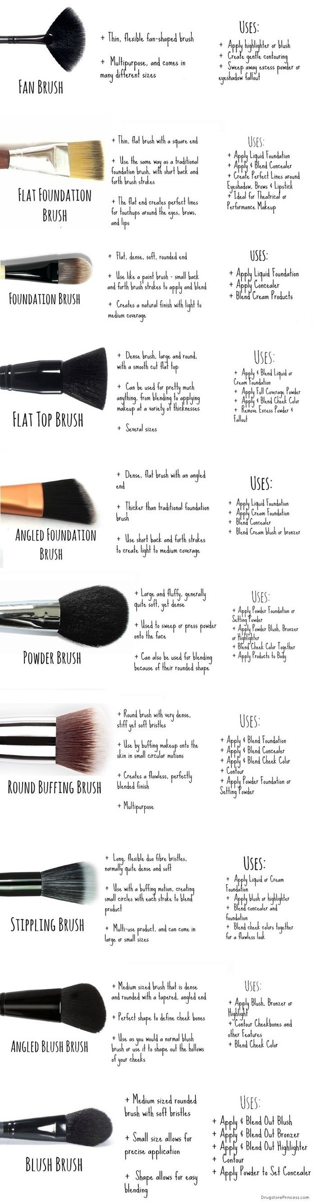face makeup brush guides