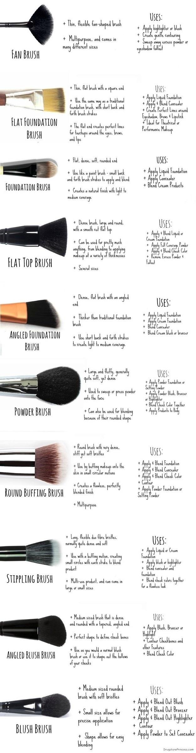 face makeup brush guides